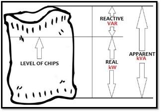 Power_Factor_Correction_Reactive_Power_Apparent_Real_Prolux